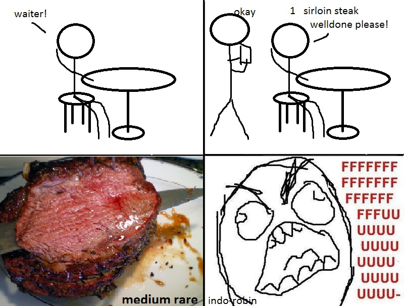 Sirloin Steak Rage