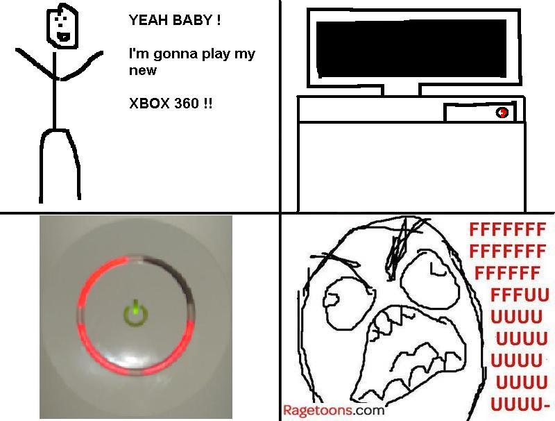 Xbox 360 Red Ring Of Death Rage