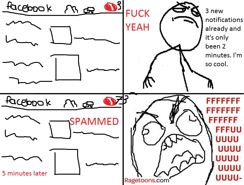 Facebook Spam Notification Rage