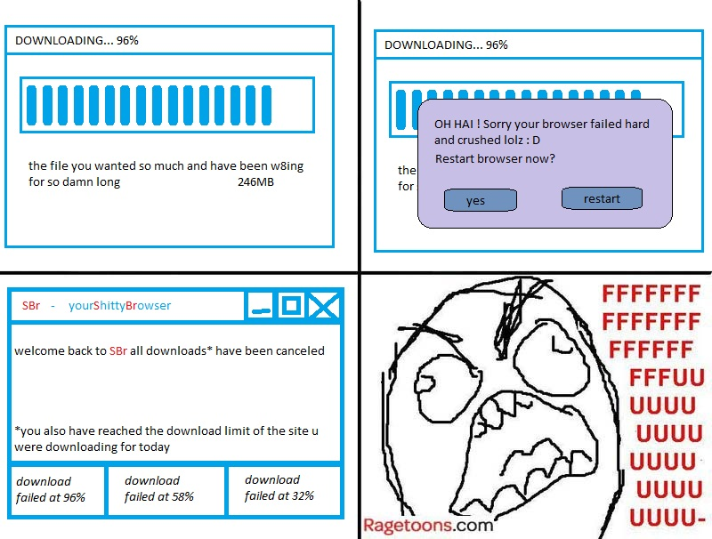 Fail Download Browser Rage