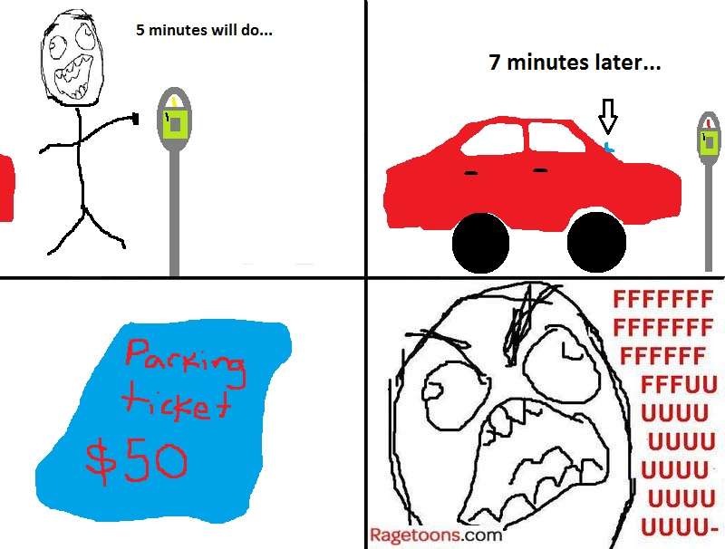 Minutes Late Parking Fine Rage