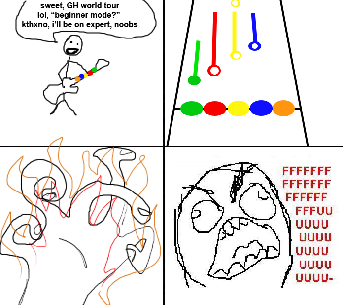 Guitar Hero Rage