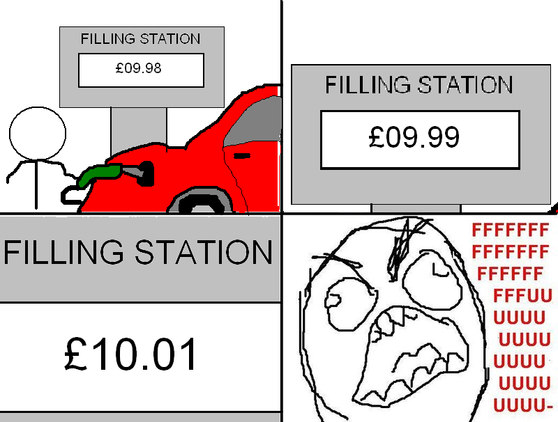 filling station rage
